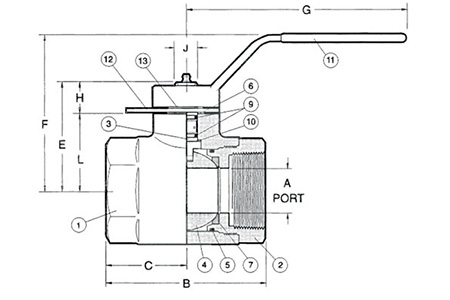 TSI Ball Valve with Locking Device